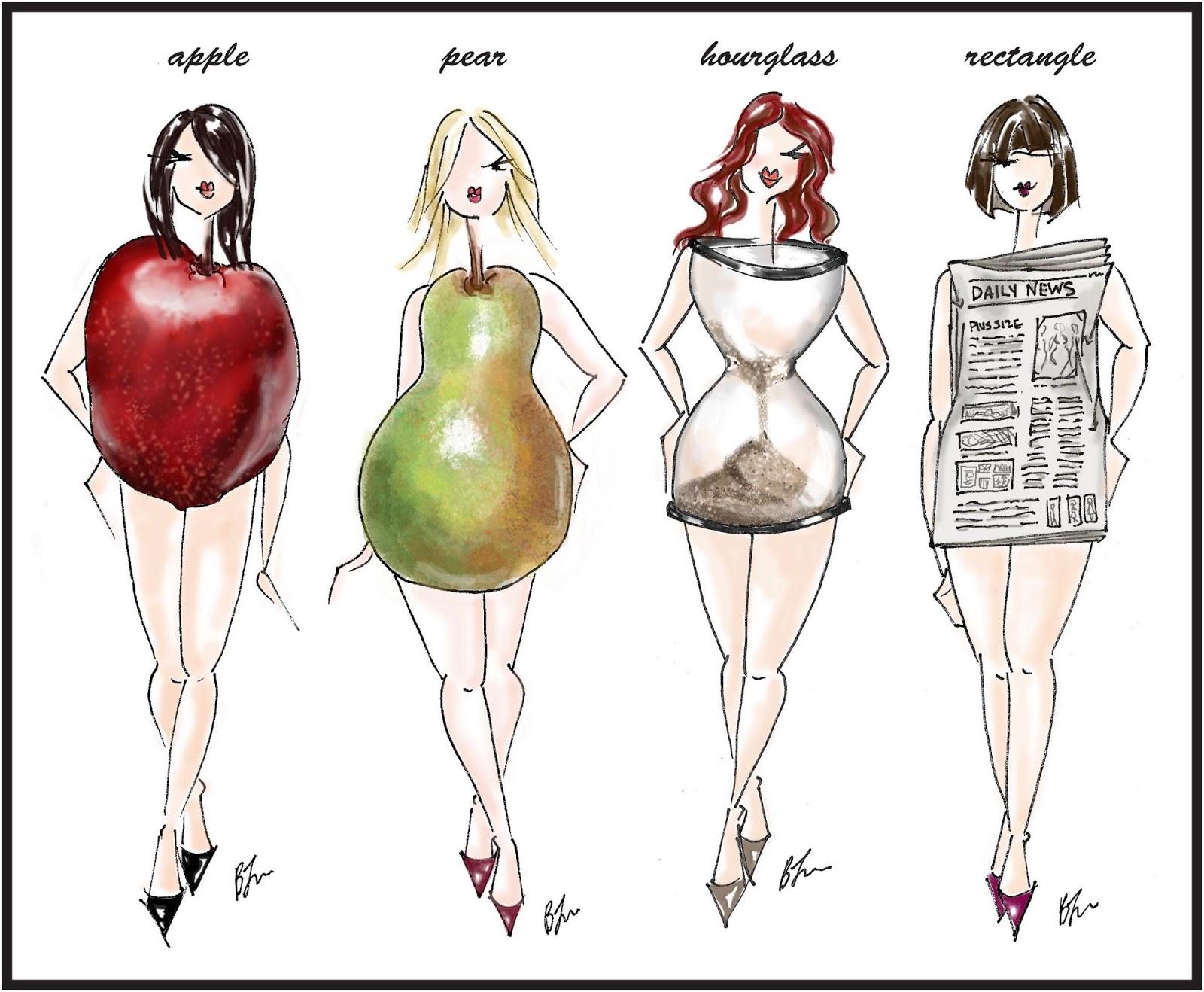Cum sa alegi rochia perfecta in functie de tipul de corp pe care il ai